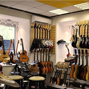 Музыкальные магазины Большого Нагаткино